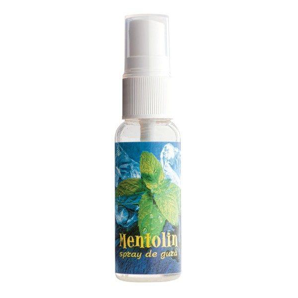 Mentolin spray de gura îndepărtează mirosul neplăcut al gurii